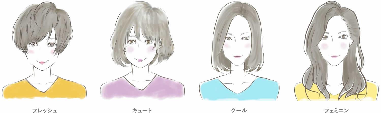 顔タイプ診断 フレッシュ・キュート・クール・フェミニン